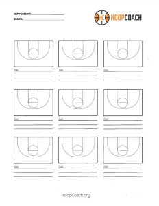 basketball court diagram for coaches royal enfield bullet electra wiring nine hoop coach
