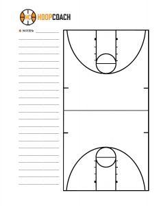 Full Court Basketball Court Diagrams