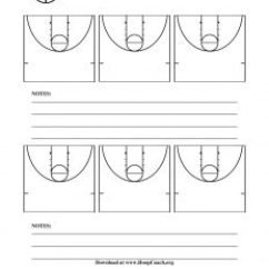 Basketball Court Diagram With Notes Of Lymph Nodes In Groin Half Diagrams Hoop Coach
