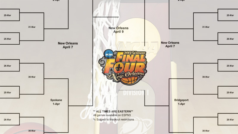Dishin & Swishin 3/21/13 Podcast: The roundtable returns for its annual look at the Women's NCAA Tournament