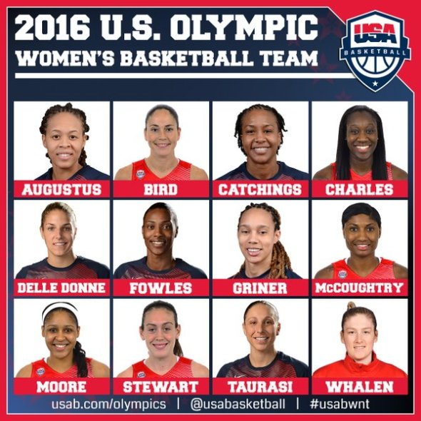2016 U.S. Olympic Team. Image: USA Basketball.