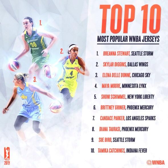 Image: WNBA.