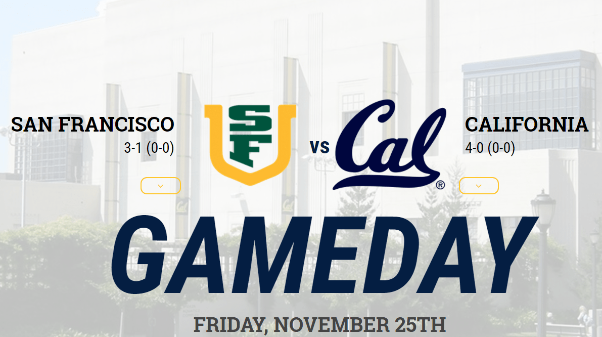 Cal Classic features Duquesne, Western Carolina and San Francisco, Bears look to go 5-0