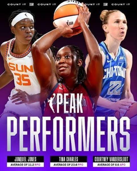Tina Charles, Jonquel Jones and Courtney Vandersloot earn 2021 WNBA Peak Performer Awards