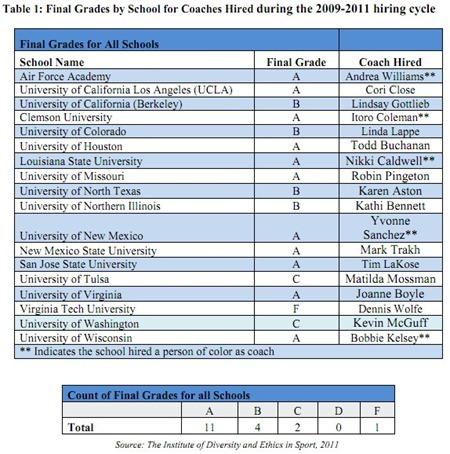BCA_study_2011