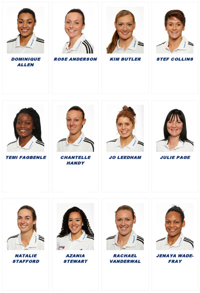 Great Britain's Olympic Roster.