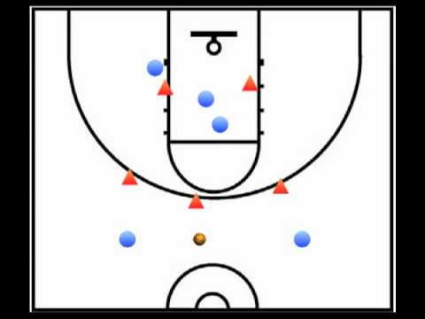 Browse Videos basketball offense Videos on Hoops Lab
