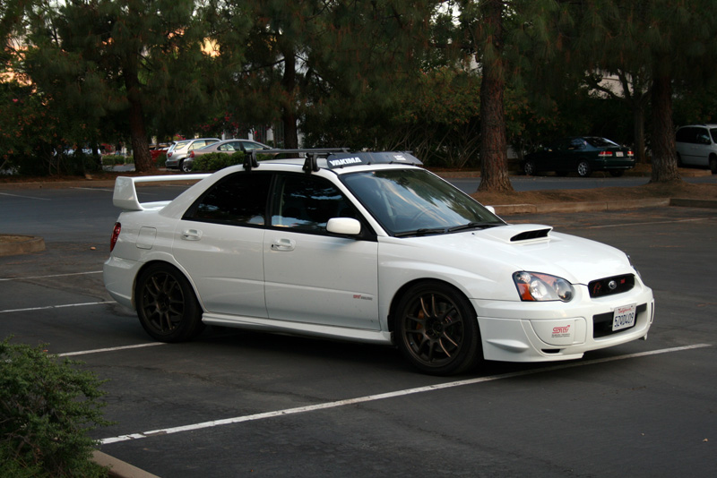 all about Roof Racks