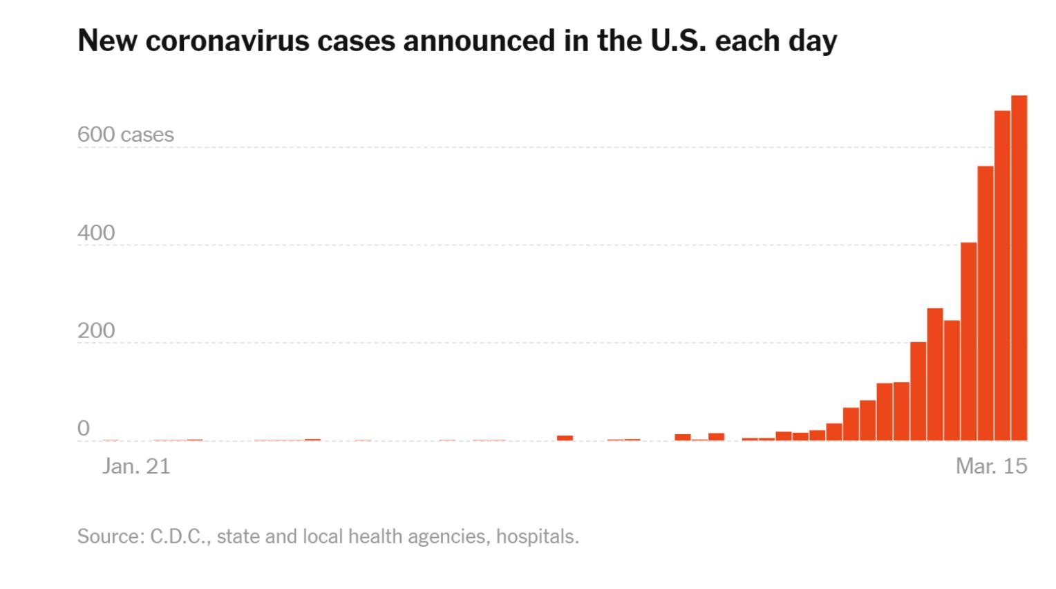 Coronavirus Perspective | Hoover Institution
