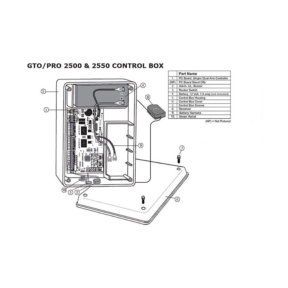 GTO Empty Control Box for PRO4000XL, PRO3000XL, PRO2000XL