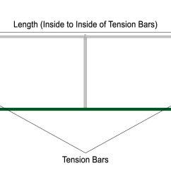 diagram of fence [ 1500 x 912 Pixel ]