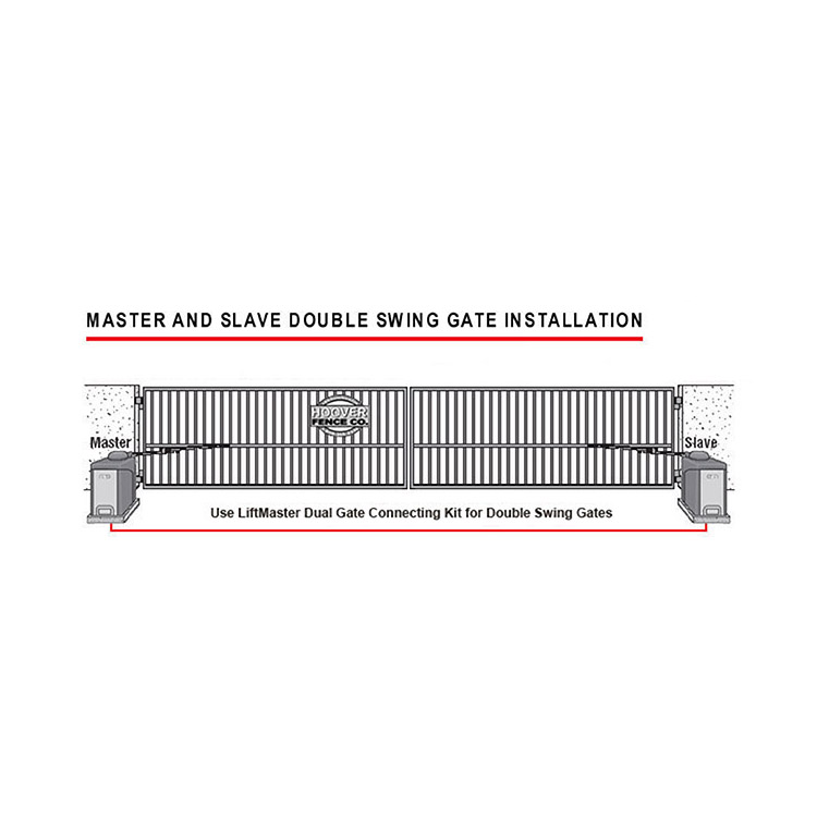 Lift Master Swing Gate Wiring Diagram | mwb-online.co on