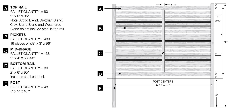 Bufftech Breezewood Select Cedar Vinyl Fence Panels