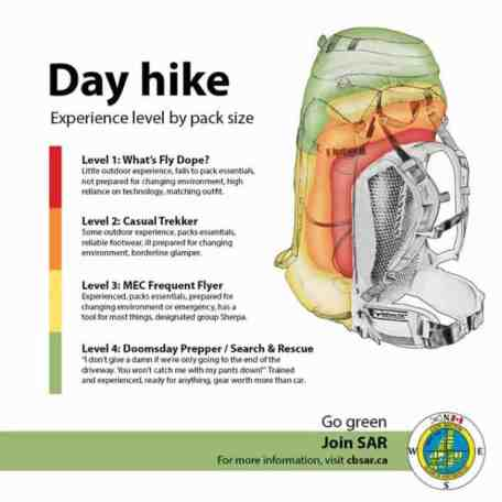 Day Hike Infographic