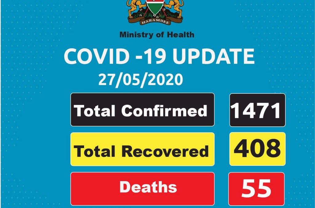 KENYA RECORDS TRIPLE DIGIT COVID-19 CASES AT 123