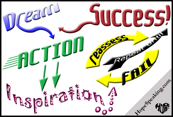 Dream to Success (with lots of failure on the way) graphic