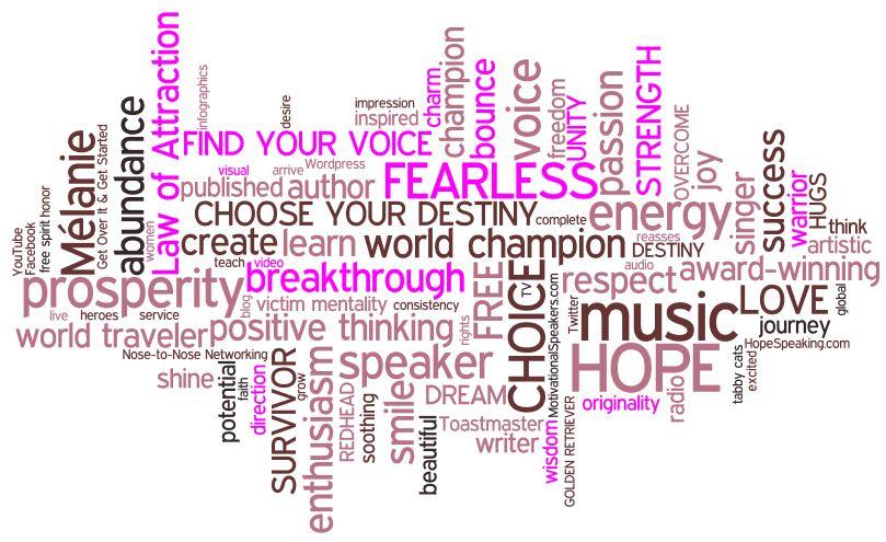 Hope Speaking Wordle