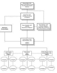 Rdrcc organizational chart also  johns hopkins division of rheumatology rh hopkinsrheumatology
