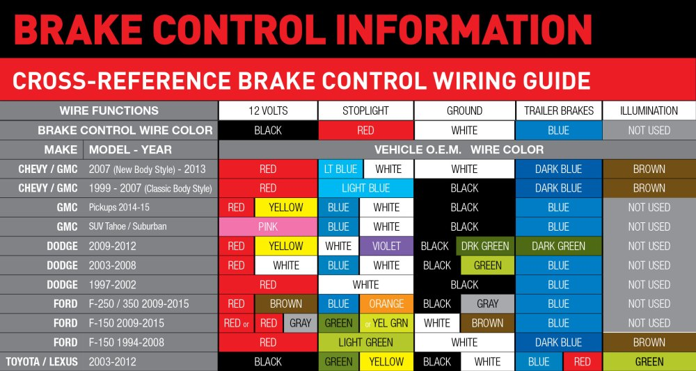 medium resolution of f350 factory brake controller wiring