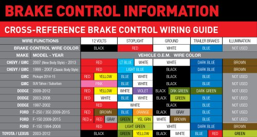 small resolution of f350 factory brake controller wiring