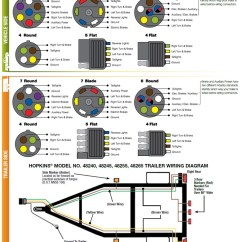 7 Way Rv Flat Blade Wiring Diagram 2002 Pontiac Grand Am Fuse Box Diagram, 7, Free Engine Image For User Manual Download