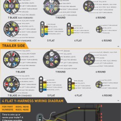 7 Way Round Trailer Plug Wiring Diagram Kc Lights Guides