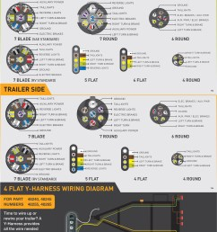 wiring guides dodge 7 pin trailer plug 7 pin trailer plug diagram [ 3084 x 3690 Pixel ]