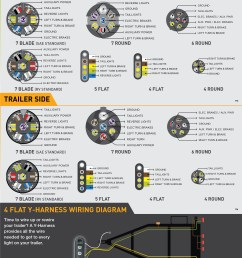4 prong trailer light wiring diagram [ 2100 x 2513 Pixel ]