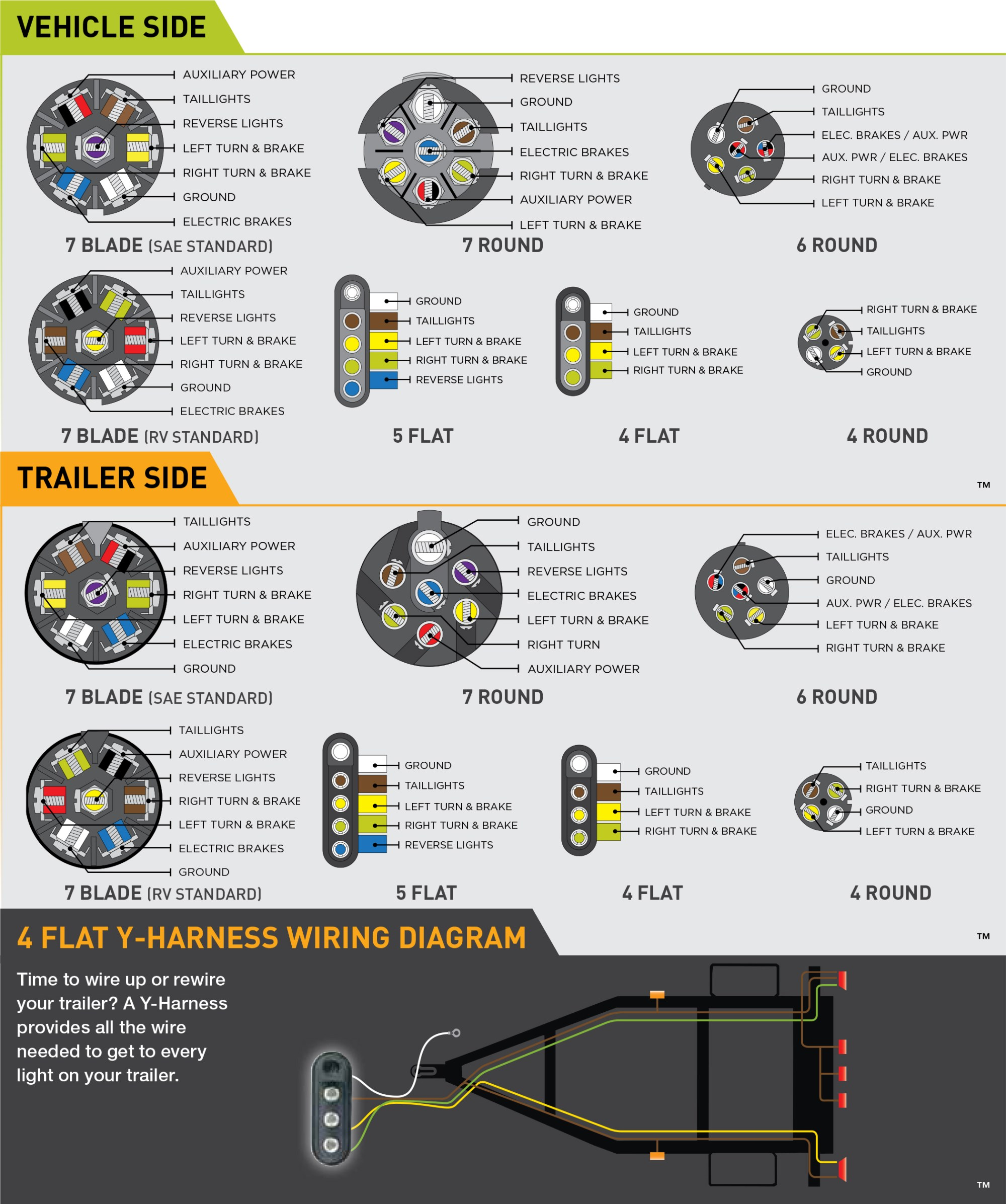 hight resolution of trailer 5 wiring diagram
