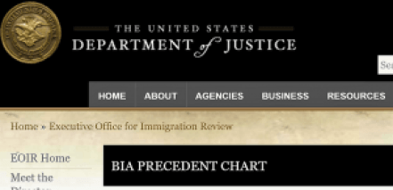 "BIA ""Precedent Table"" is a Good Place to Start Research for BIA Brief"