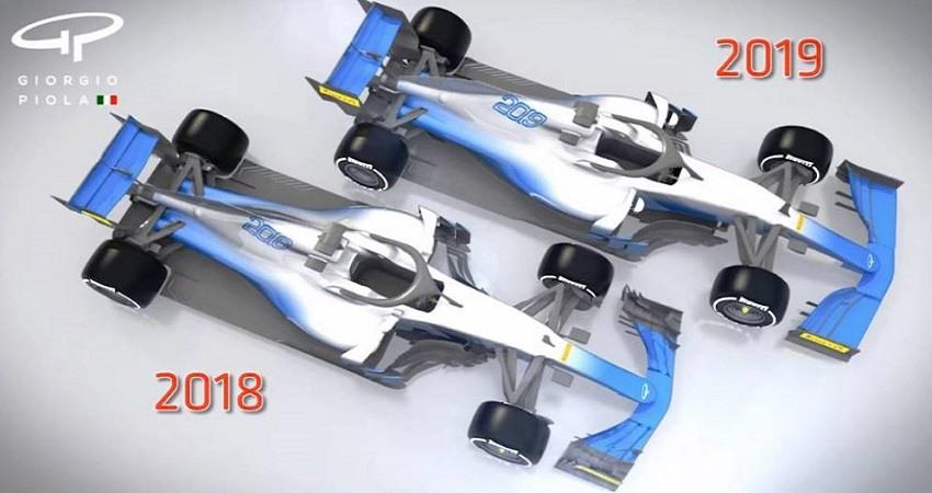 Novedades en la Formula 1 para 2019