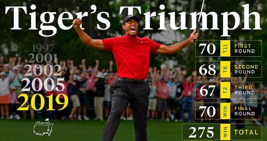 La victoria de Tiger Woods en el Masters de Augusta es una gran historia de superacion
