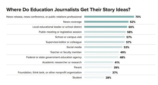 ewa-journalist-story-ideas