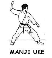 Manji Uke
