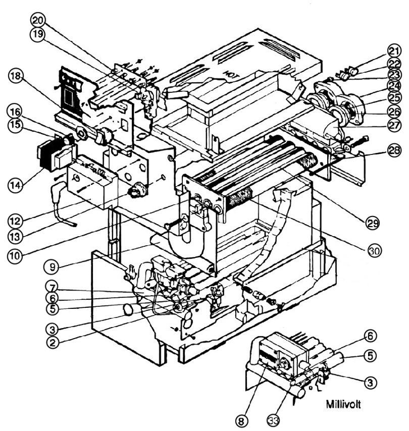 Httpsmikonov Herokuapp Compostwiring Diagram 92 Plymouth