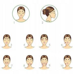 roler masažer za lice