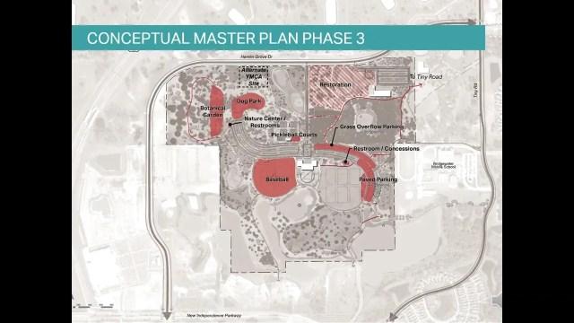 Horizon West Regional Park - Phase 3