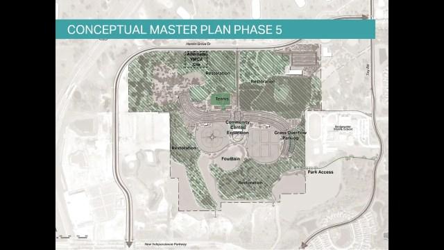 Horizon West Regional Park - Phase 5