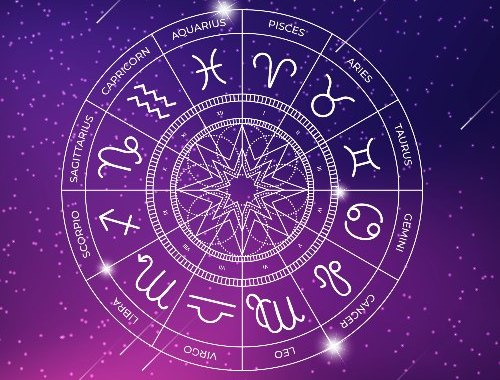 Horoscope 2020 – Amour, Argent, Carrière, Santé