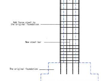 Column Strengthening-Horse Construction