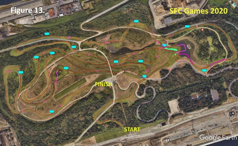The Tokyo Olympic 2020 cross-country course.