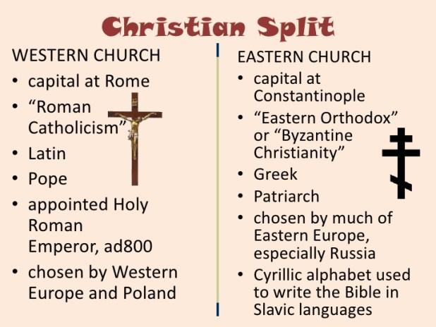 לקתולים - אורתודוקסים