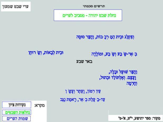 ערי שבט שמעון צילום:www.yeshiva.org.il/wiki/