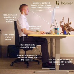Ergonomic Chair Desk And Computer Setup Country French Side Chairs Hosmer Chiropractic Proper Workstation