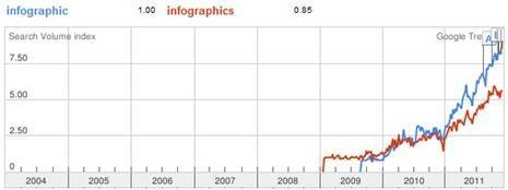 2012 social media trends