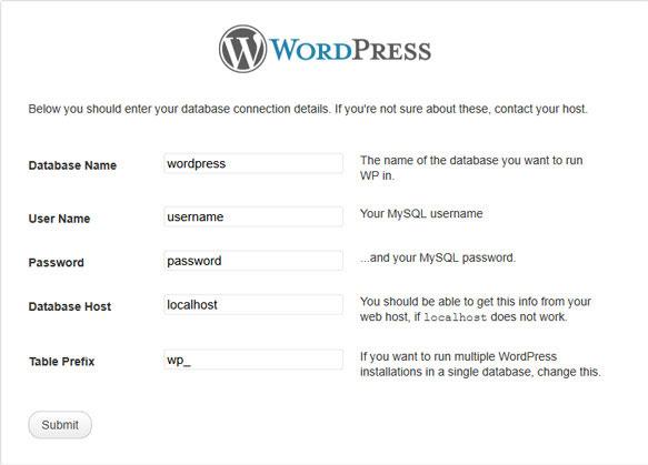 wordpres user