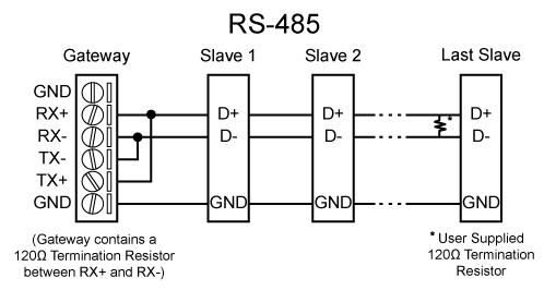 cat5 type b wiring diagram 7 pin trailer uk rj45 www toyskids co mb gateway information