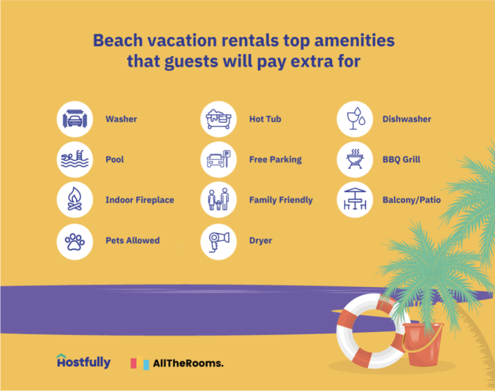 Amenities and services vacation rental guests will pay more for [2019 data] - Infographic - Beach top amenities