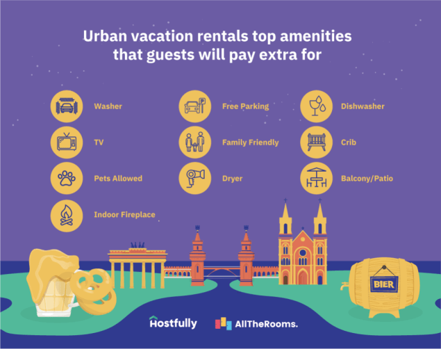 Amenities and services vacation rental guests will pay more for [2019 data] - Infographic - Urban top amenities