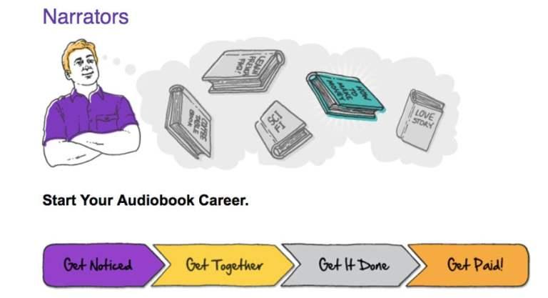 Une ventilation pour commencer une carrière de livre audio.